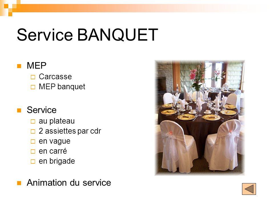 Service BANQUET MEP Carcasse MEP banquet Service au plateau 2 assiettes par cdr en vague en carré en brigade Animation du service