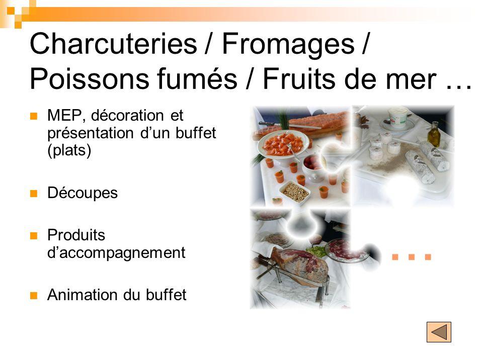 Charcuteries / Fromages / Poissons fumés / Fruits de mer … MEP, décoration et présentation dun buffet (plats) Découpes Produits daccompagnement Animat