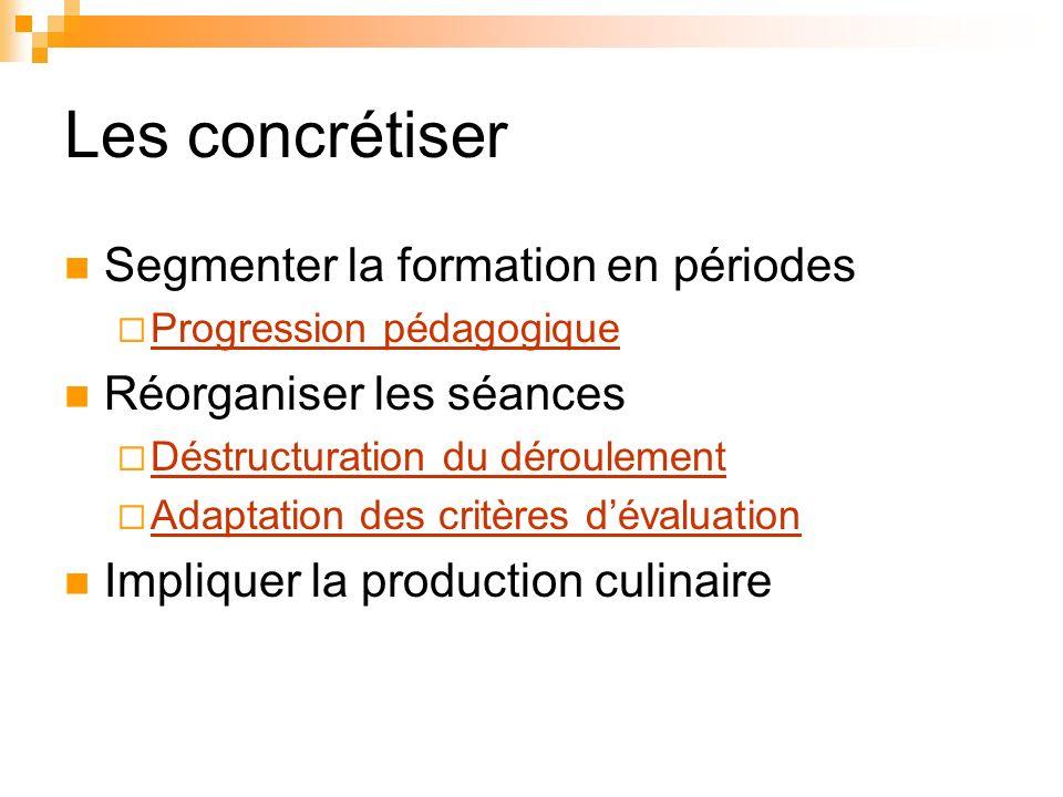Les concrétiser Segmenter la formation en périodes Progression pédagogique Réorganiser les séances Déstructuration du déroulement Adaptation des critè