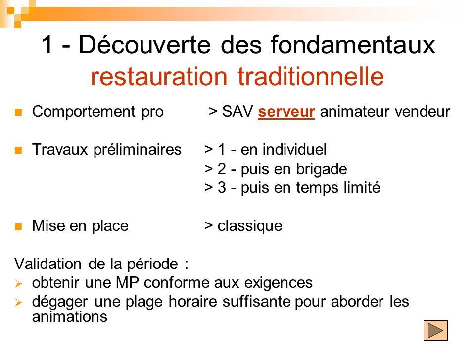 1 - Découverte des fondamentaux restauration traditionnelle Comportement pro > SAV serveur animateur vendeur Travaux préliminaires> 1 - en individuel