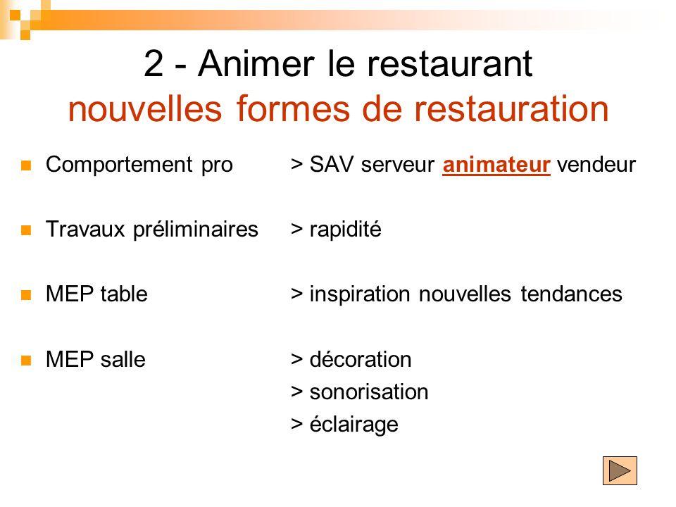 2 - Animer le restaurant nouvelles formes de restauration Comportement pro> SAV serveur animateur vendeur Travaux préliminaires > rapidité MEP table>