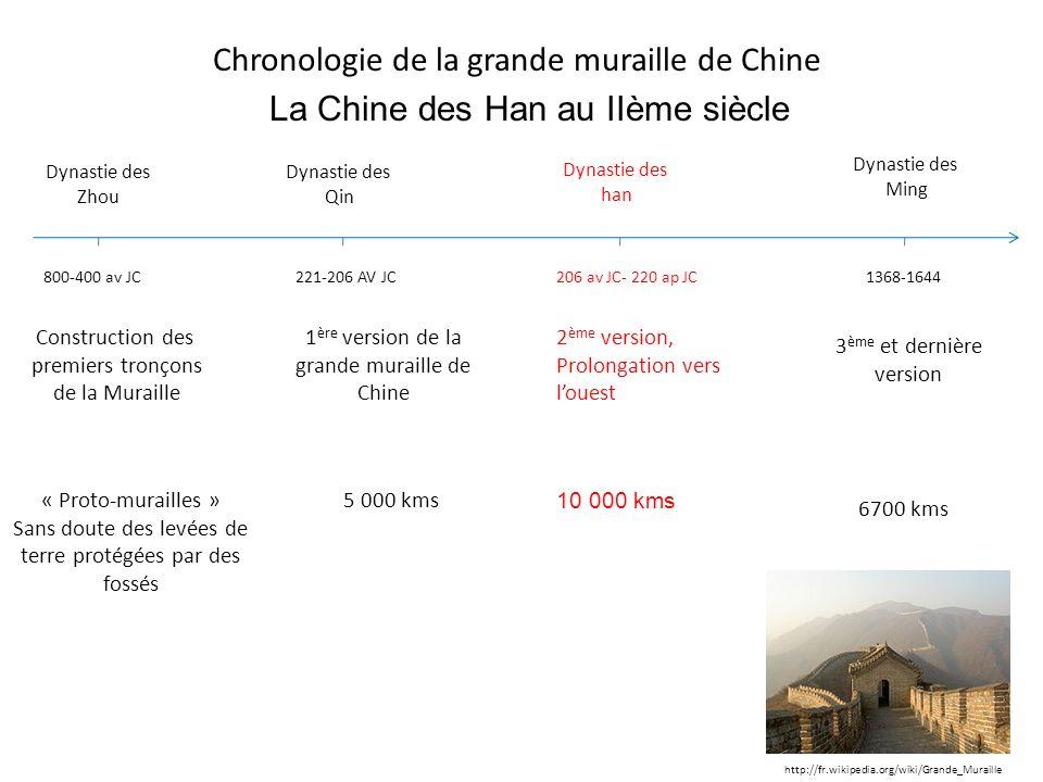 Chronologie de la grande muraille de Chine Dynastie des Zhou 800-400 av JC Construction des premiers tronçons de la Muraille Dynastie des Qin 221-206