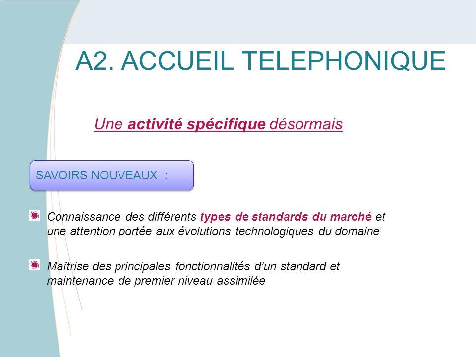 A2. ACCUEIL TELEPHONIQUE Une activité spécifique désormais Connaissance des différents types de standards du marché et une attention portée aux évolut