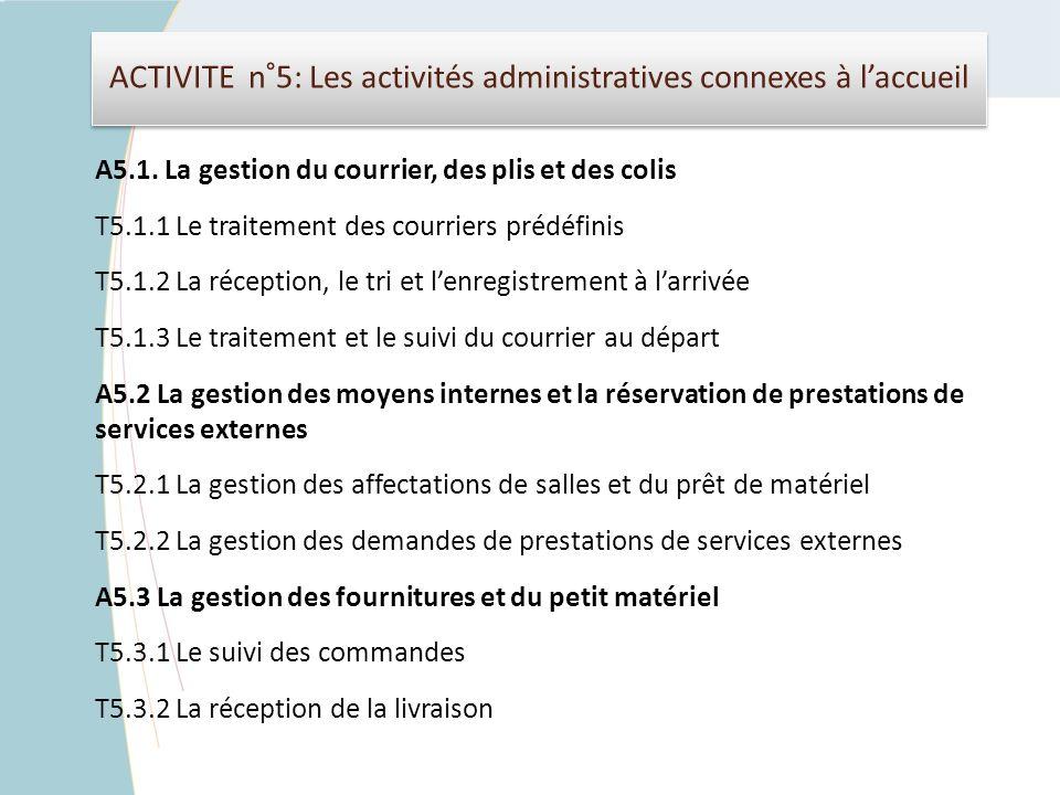 ACTIVITE n°5: Les activités administratives connexes à laccueil A5.1. La gestion du courrier, des plis et des colis T5.1.1 Le traitement des courriers