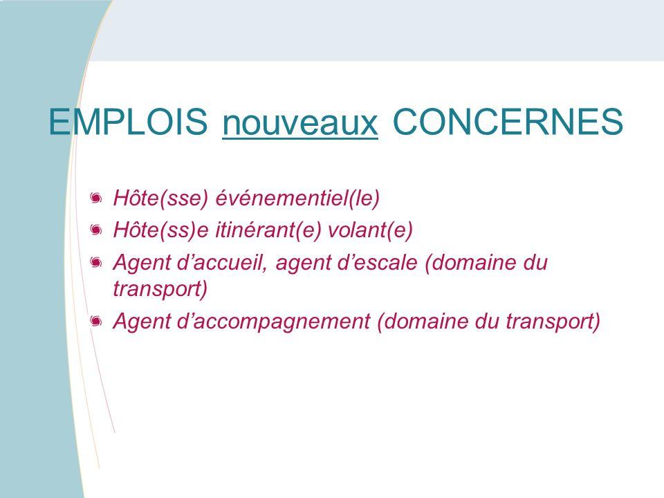 EMPLOIS nouveaux CONCERNES Hôte(sse) événementiel(le) Hôte(ss)e itinérant(e) volant(e) Agent daccueil, agent descale (domaine du transport) Agent dacc