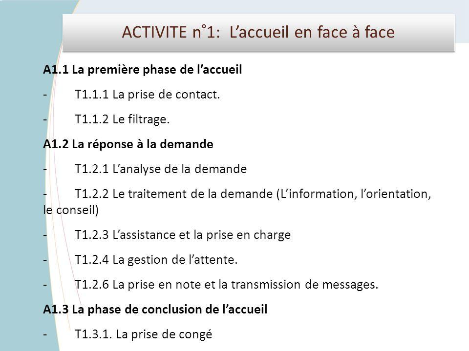 ACTIVITE n°1: Laccueil en face à face A1.1 La première phase de laccueil - T1.1.1 La prise de contact. - T1.1.2 Le filtrage. A1.2 La réponse à la dema