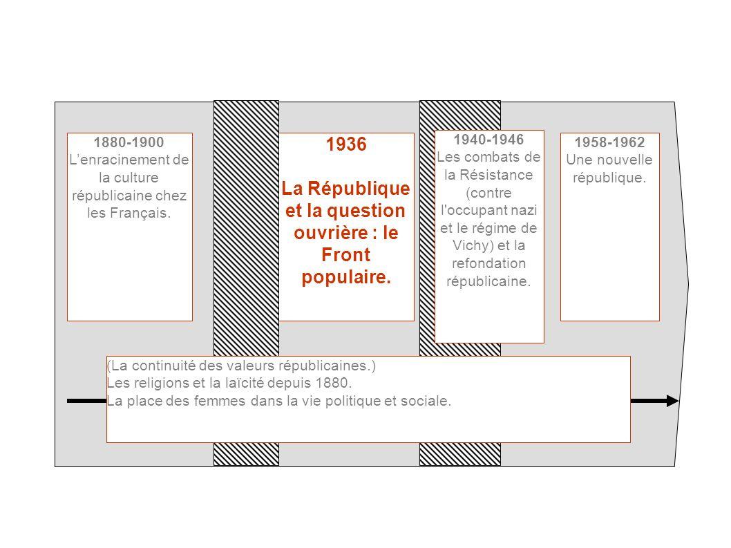 1880-1900 Lenracinement de la culture républicaine chez les Français. 1936 La République et la question ouvrière : le Front populaire. 1958-1962 Une n
