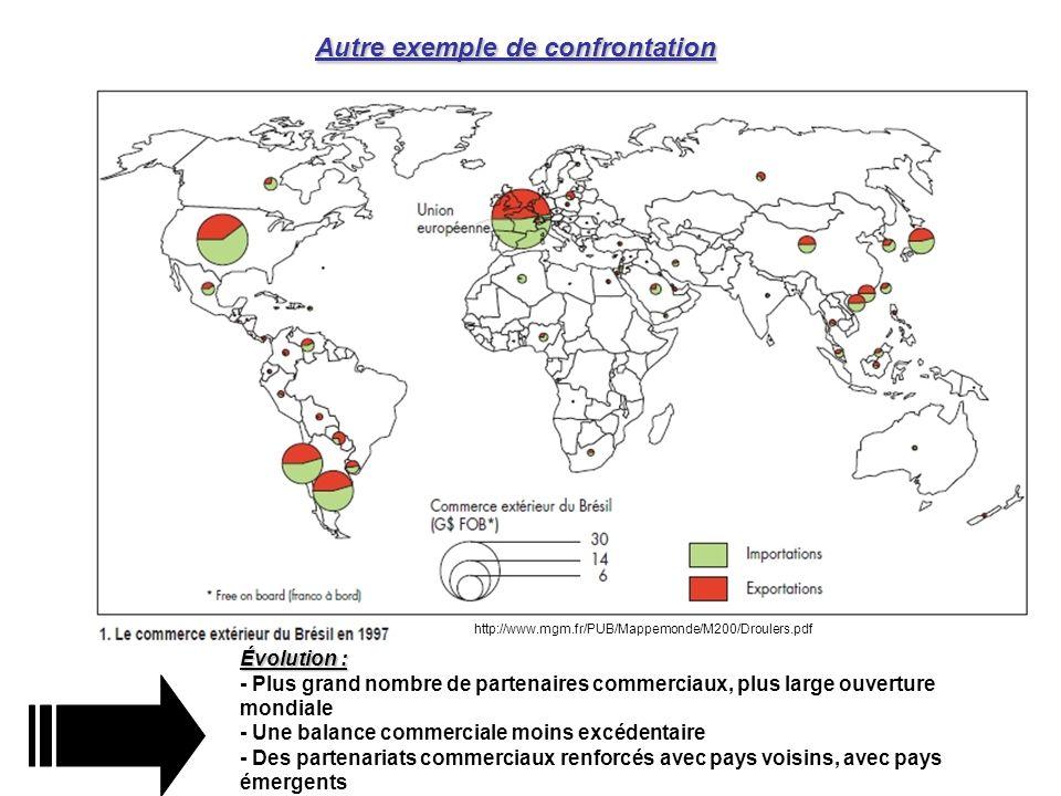 Autre exemple de confrontation Évolution : - Plus grand nombre de partenaires commerciaux, plus large ouverture mondiale - Une balance commerciale moins excédentaire - Des partenariats commerciaux renforcés avec pays voisins, avec pays émergents http://www.mgm.fr/PUB/Mappemonde/M200/Droulers.pdf