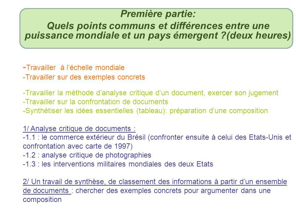 http://www.diploweb.com/Bresil-dans-la-mondialisation.html