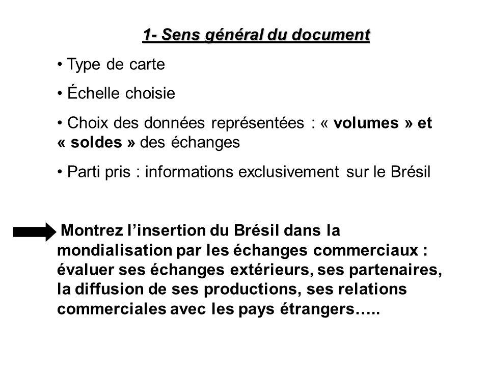 Quelques indications bibliographiques Les dossiers de la documentation photographique : H.