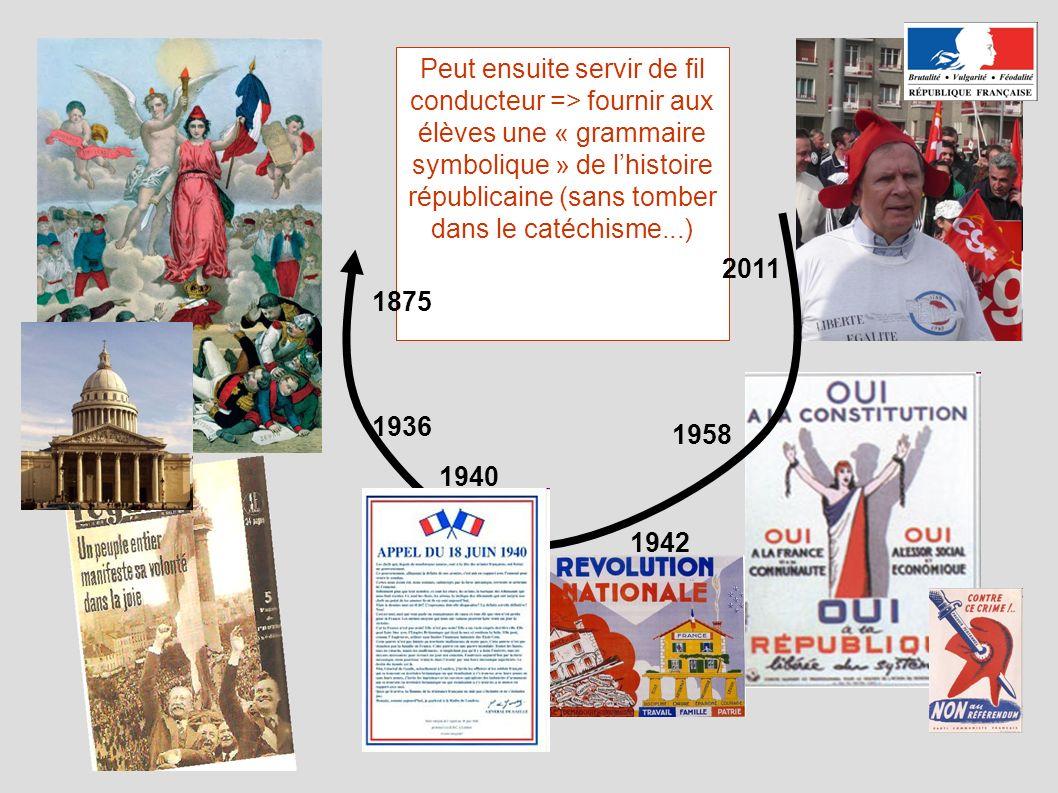 Peut ensuite servir de fil conducteur => fournir aux élèves une « grammaire symbolique » de lhistoire républicaine (sans tomber dans le catéchisme...) 1875 1936 1942 2011 1958 1940