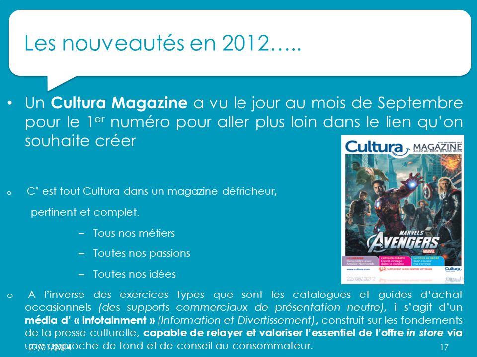 Les nouveautés en 2012…..