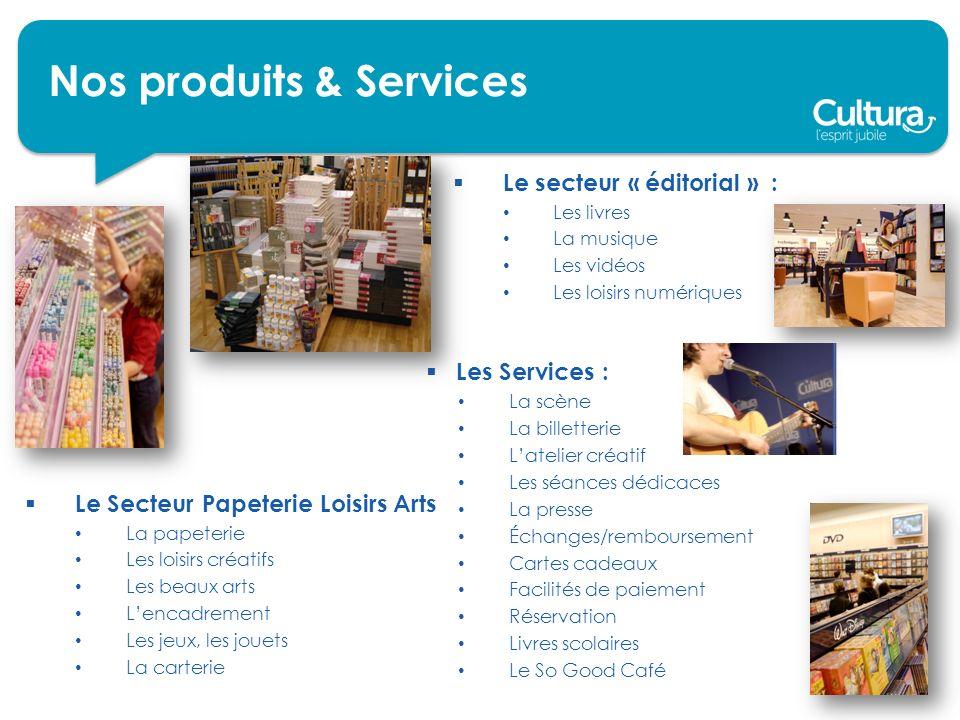 Les nouveautés 2012… Un Site Cultura.com qui permet davoir accès à lensemble de loffre Cultura et de se faire livrer sur son magasin : Le Click and Collect 27/01/201418