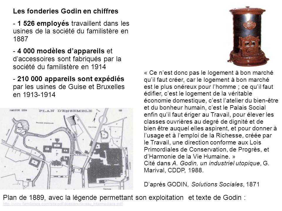 Plan de 1889, avec la légende permettant son exploitation et texte de Godin : http://www.familistere.com/site/pdf/dossiers/Niveau_Intermediaire.pdf ht