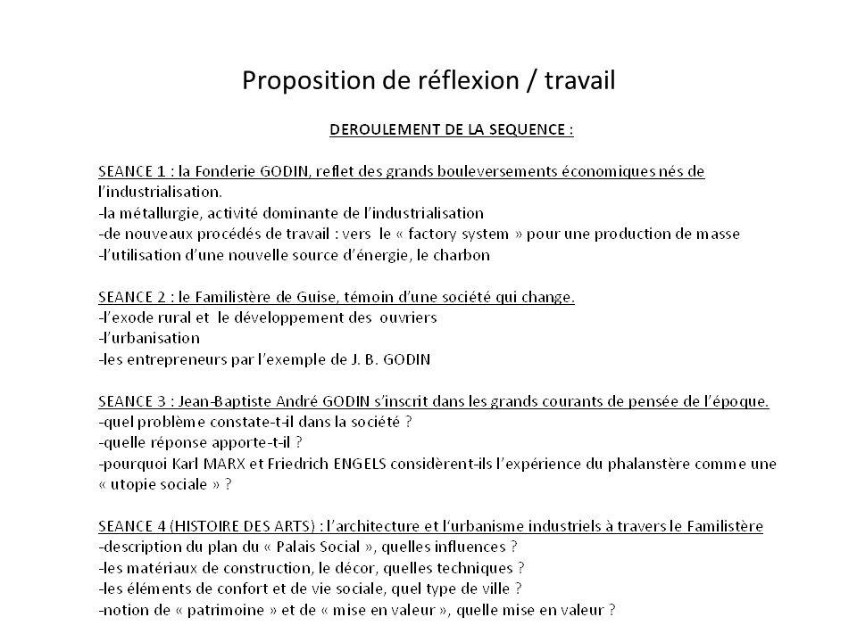Proposition de réflexion / travail