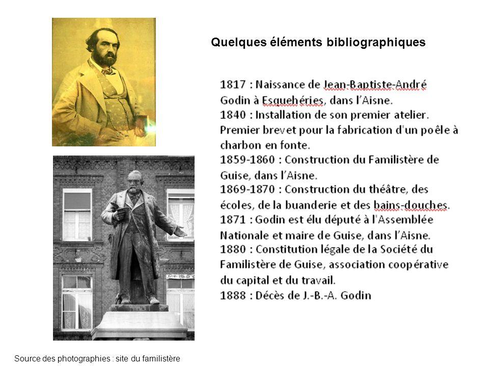 Le familistère au XIXe siècle Localiser Décrire Quelques documents (source : site du familistère) Atelier démaillage, 1899La buanderie, 1899