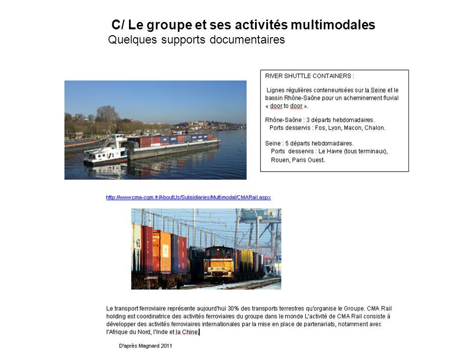 C/ Le groupe et ses activités multimodales Quelques supports documentaires