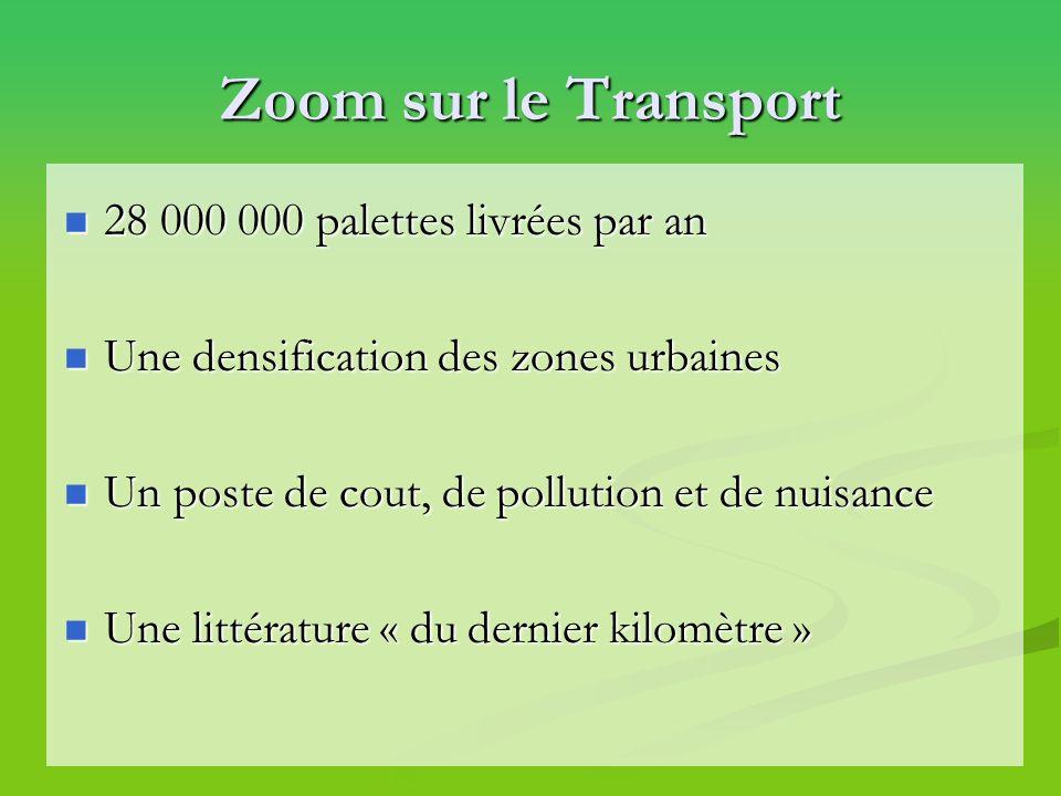 Zoom sur le Transport 28 000 000 palettes livrées par an 28 000 000 palettes livrées par an Une densification des zones urbaines Une densification des