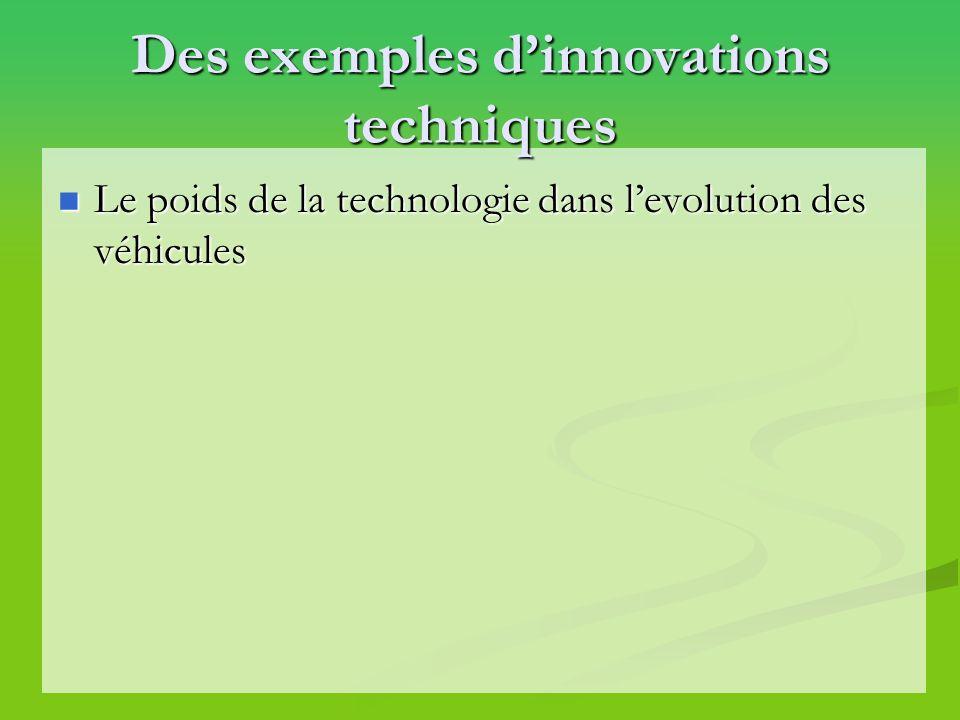 Des exemples dinnovations techniques Le poids de la technologie dans levolution des véhicules Le poids de la technologie dans levolution des véhicules