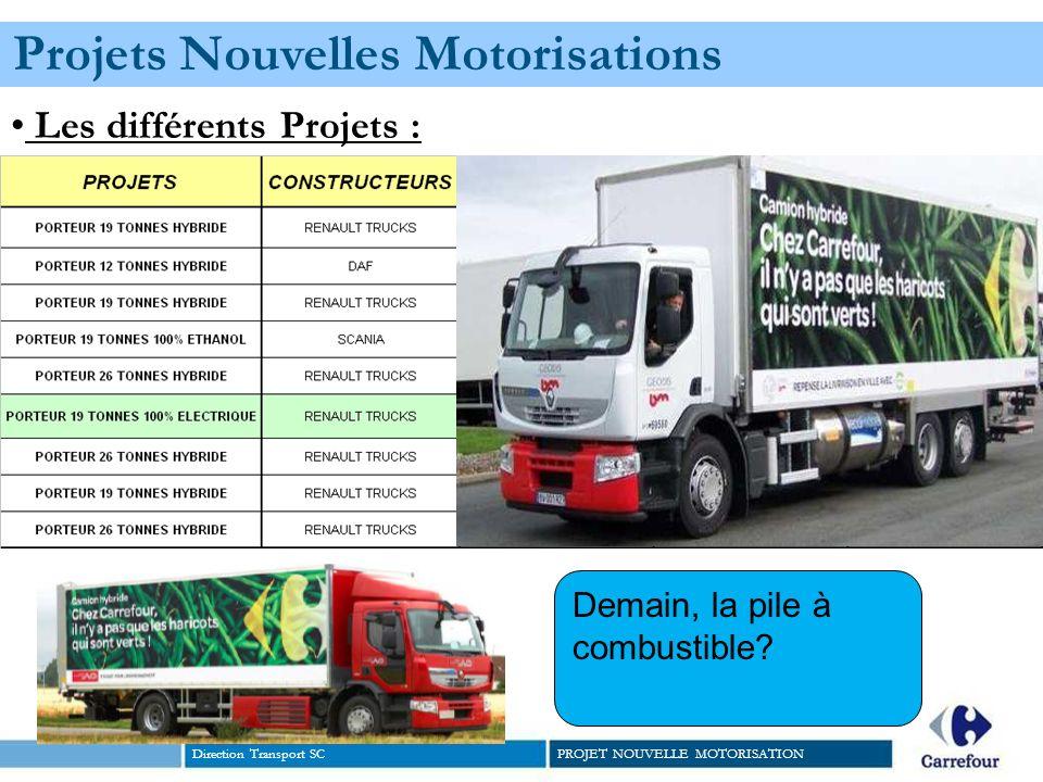 Direction Transport SCPROJET NOUVELLE MOTORISATION : Les différents Projets : Projets Nouvelles Motorisations Demain, la pile à combustible?