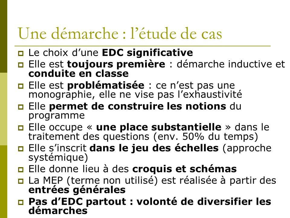 Une démarche : létude de cas Le choix dune EDC significative Elle est toujours première : démarche inductive et conduite en classe Elle est problémati