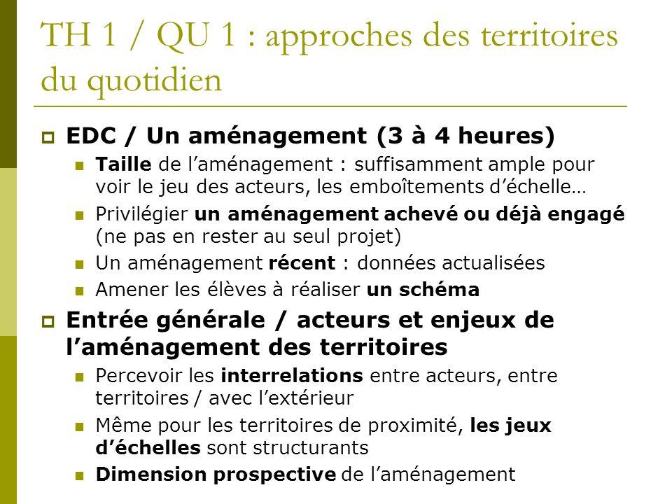TH 1 / QU 1 : approches des territoires du quotidien EDC / Un aménagement (3 à 4 heures) Taille de laménagement : suffisamment ample pour voir le jeu