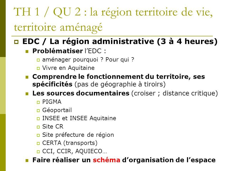 TH 1 / QU 2 : la région territoire de vie, territoire aménagé EDC / La région administrative (3 à 4 heures) Problématiser lEDC : aménager pourquoi ? P