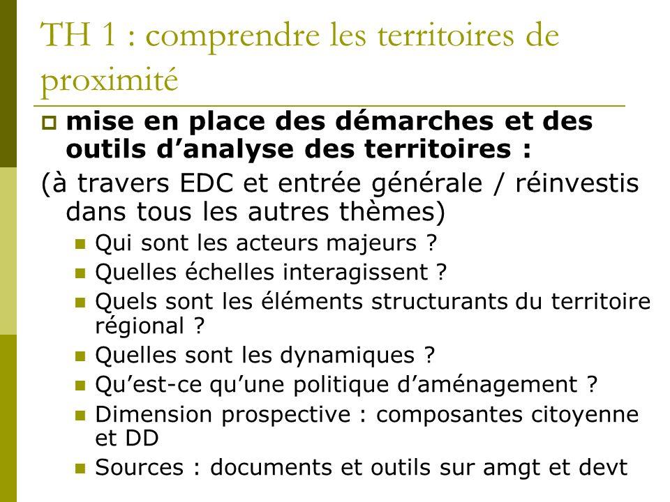 TH 1 : comprendre les territoires de proximité mise en place des démarches et des outils danalyse des territoires : (à travers EDC et entrée générale