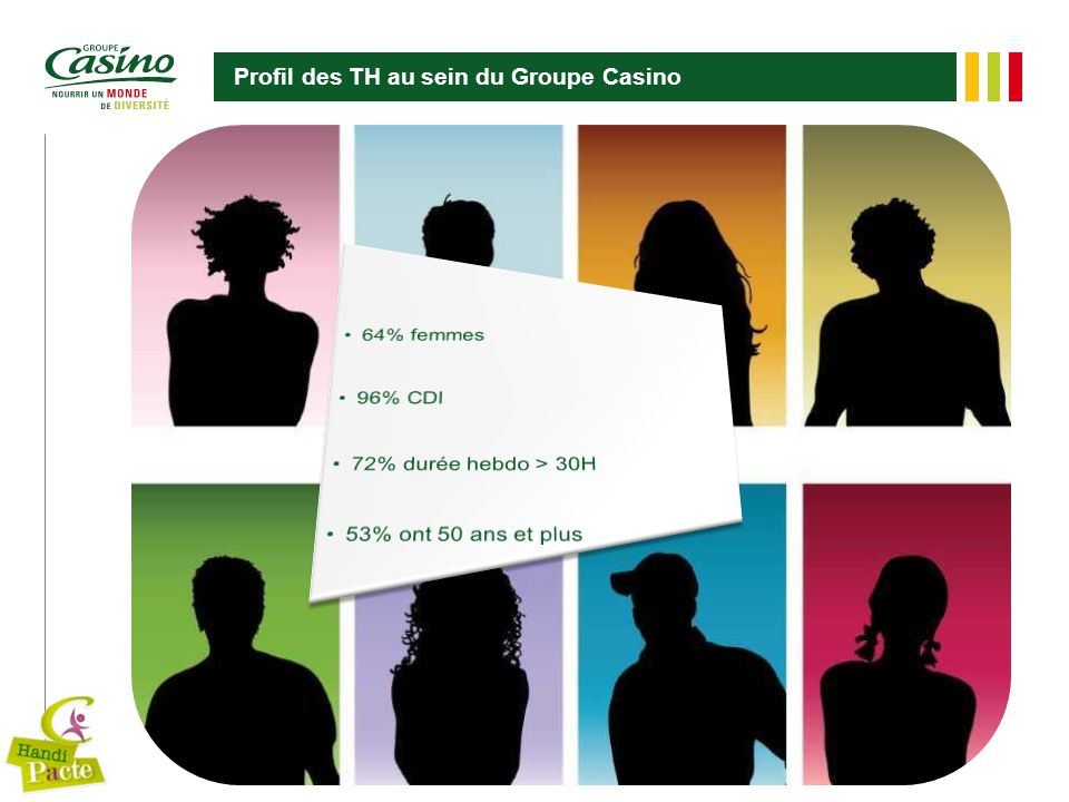 Profil des TH au sein du Groupe Casino
