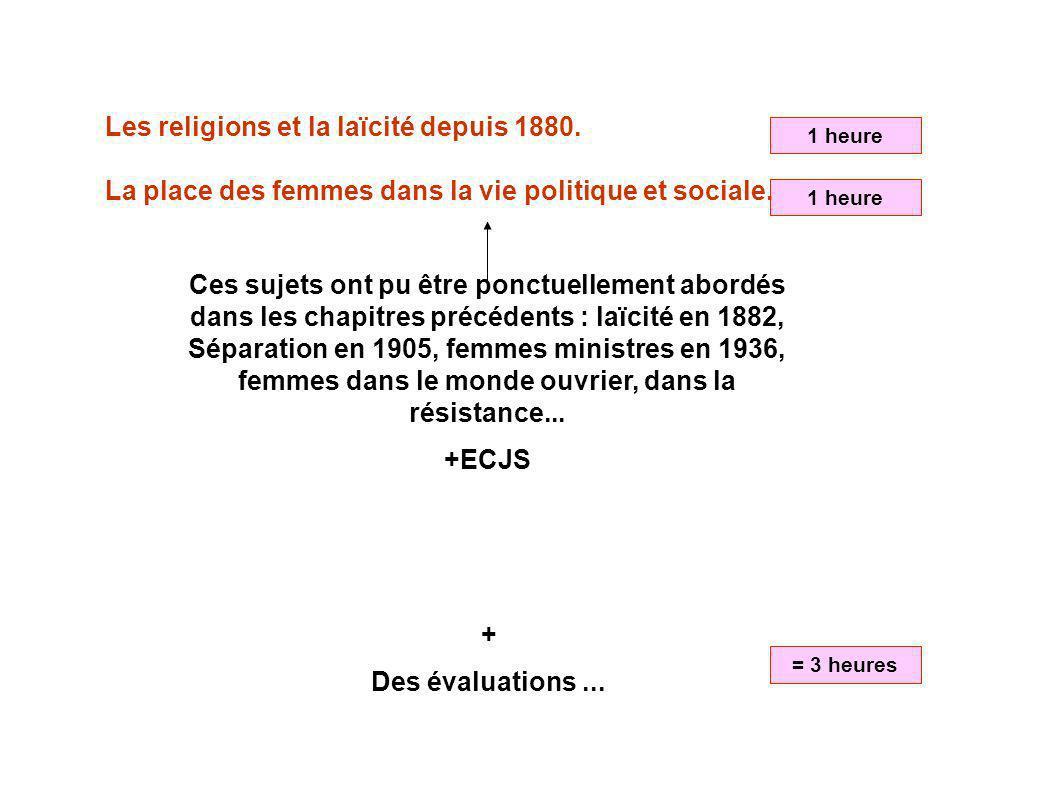 1 heure Les religions et la laïcité depuis 1880. La place des femmes dans la vie politique et sociale. Ces sujets ont pu être ponctuellement abordés d