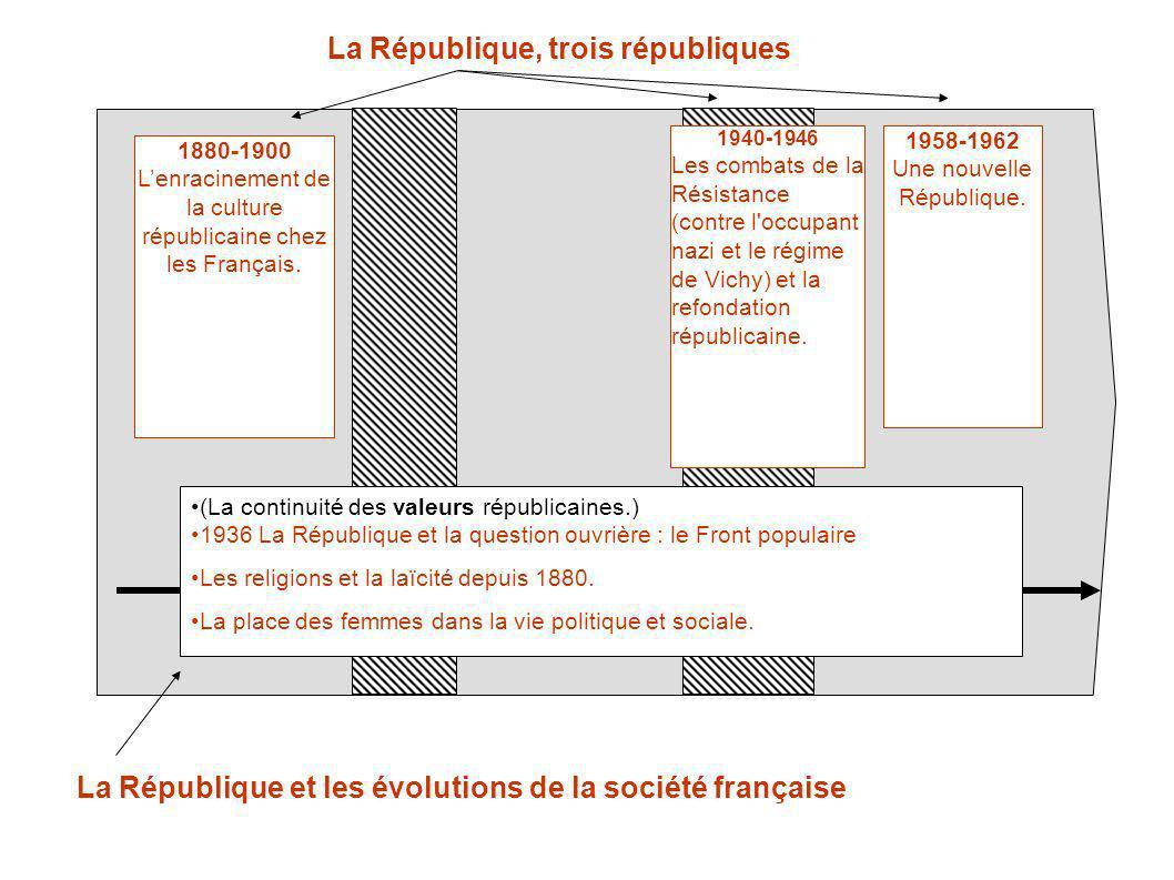 1880-1900 Lenracinement de la culture républicaine chez les Français. 1958-1962 Une nouvelle République. 1940-1946 Les combats de la Résistance (contr