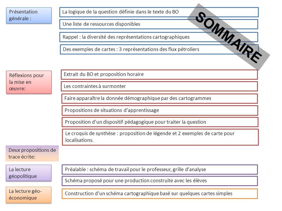 Présentation générale : Présentation générale : La logique de la question définie dans le texte du BO Une liste de ressources disponibles Rappel : la