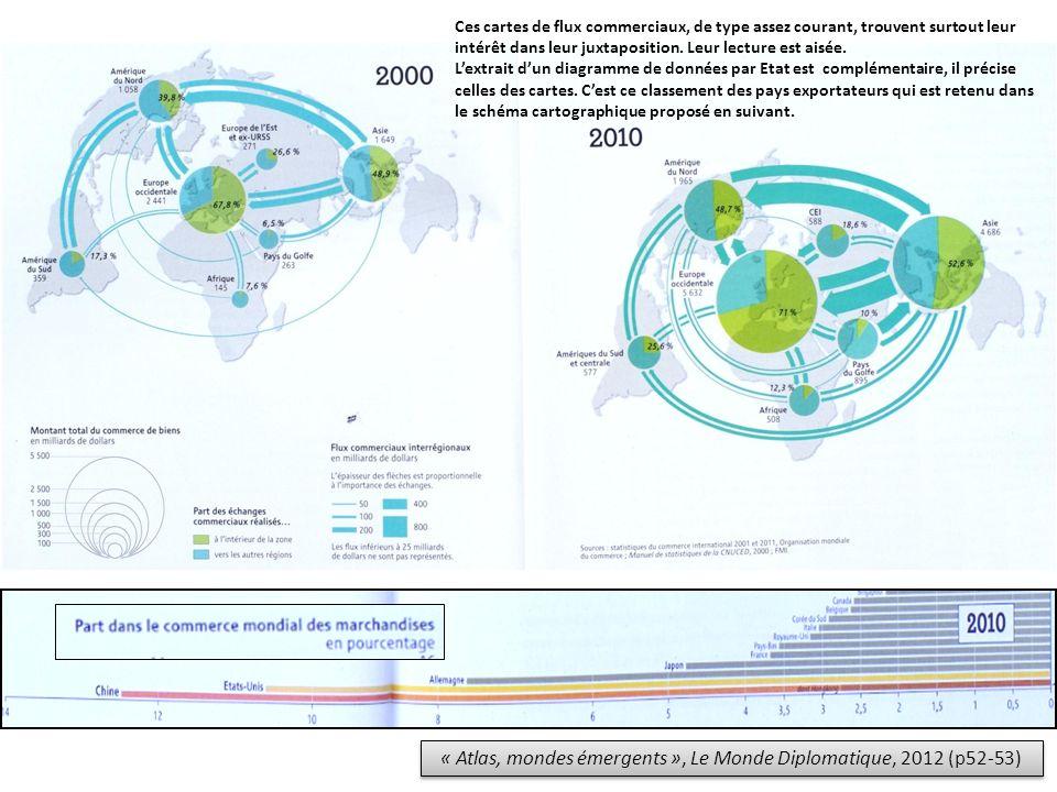 « Atlas, mondes émergents », Le Monde Diplomatique, 2012 (p52-53) Ces cartes de flux commerciaux, de type assez courant, trouvent surtout leur intérêt