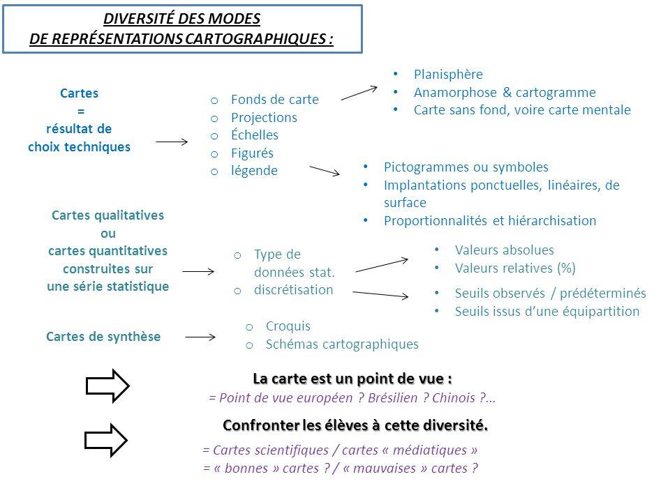 DIVERSITÉ DES MODES DE REPRÉSENTATIONS CARTOGRAPHIQUES : Cartes qualitatives ou cartes quantitatives construites sur une série statistique o Type de d