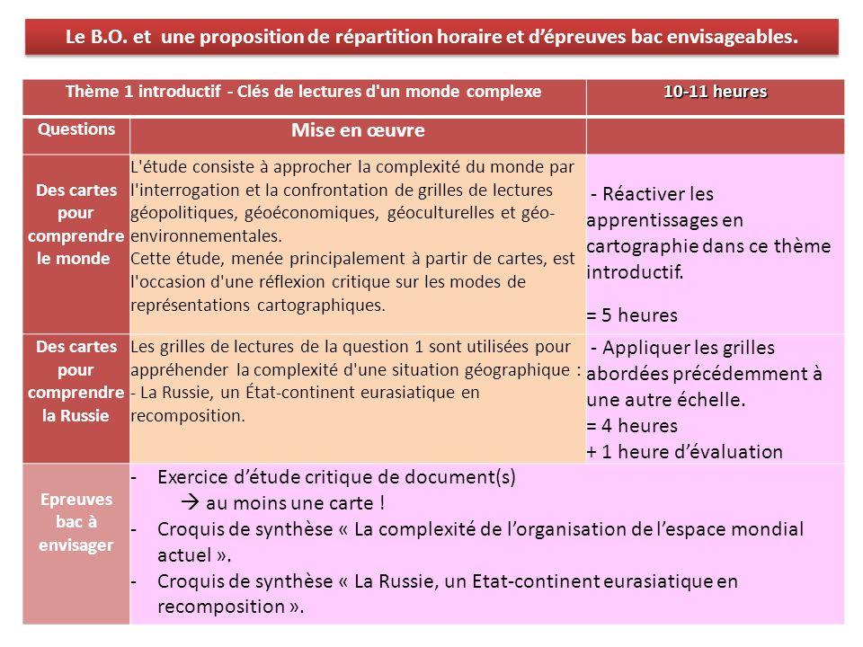 DES CONTRAINTES À SURMONTER (1) COMMENT METTRE EN ŒUVRE CETTE QUESTION .
