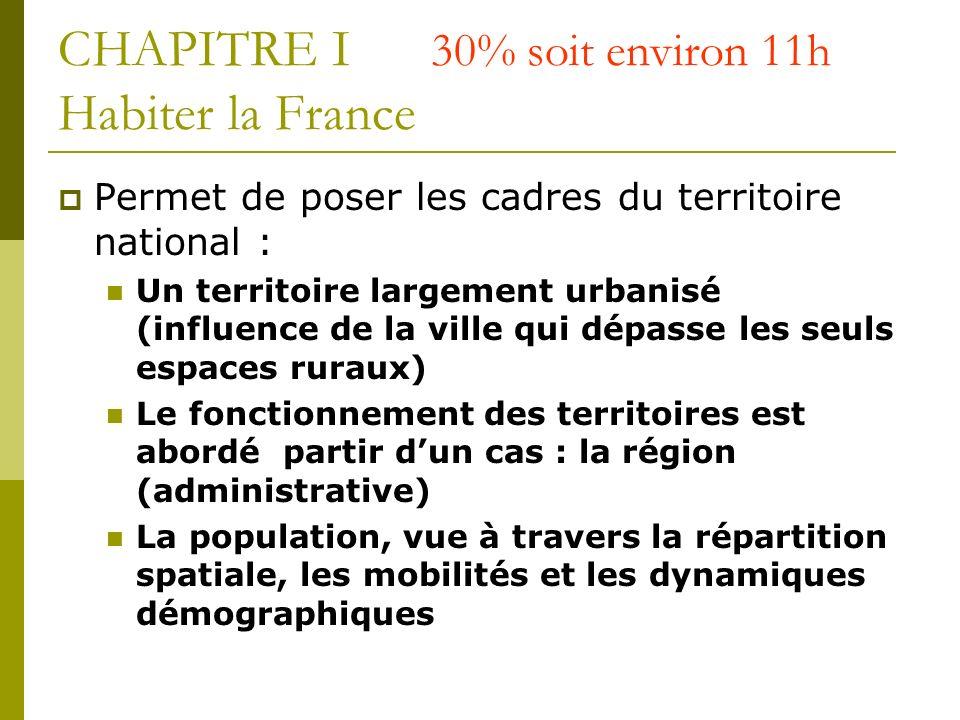 CHAPITRE I 30% soit environ 11h Habiter la France Permet de poser les cadres du territoire national : Un territoire largement urbanisé (influence de l