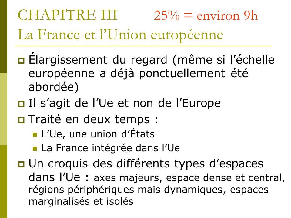 CHAPITRE III 25% = environ 9h La France et lUnion européenne Élargissement du regard (même si léchelle européenne a déjà ponctuellement été abordée) I