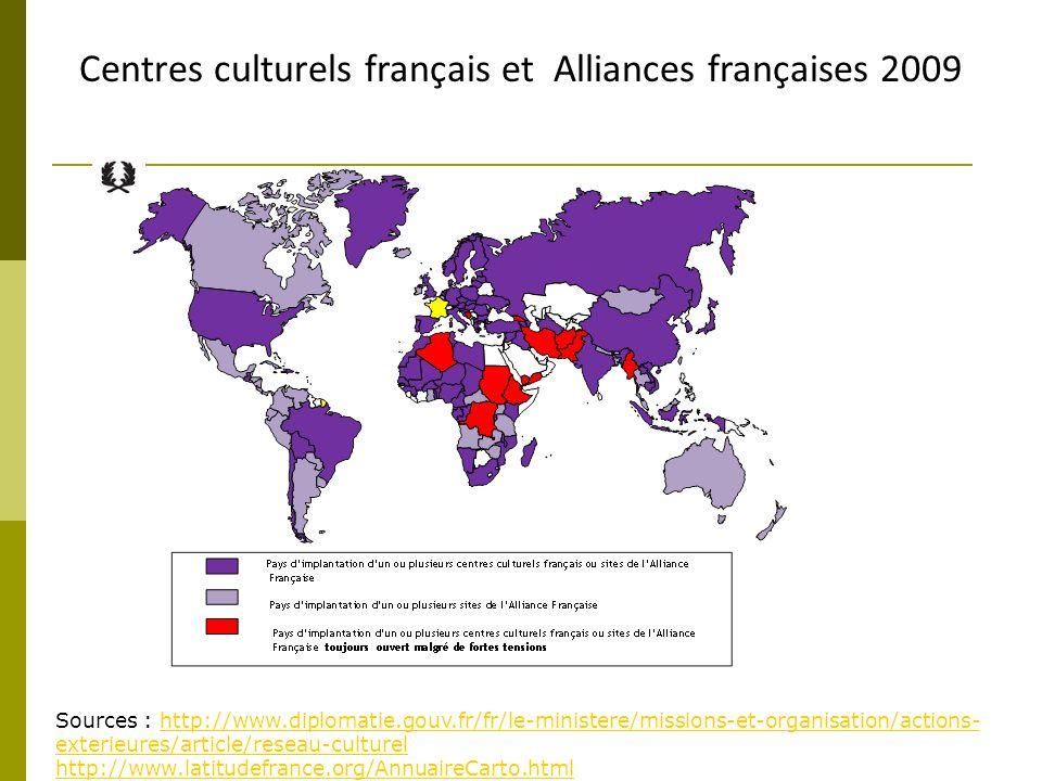 Centres culturels français et Alliances françaises 2009 Sources : http://www.diplomatie.gouv.fr/fr/le-ministere/missions-et-organisation/actions- exte
