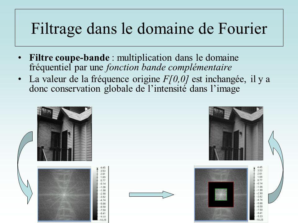 Filtre coupe-bande : multiplication dans le domaine fréquentiel par une fonction bande complémentaire La valeur de la fréquence origine F[0,0] est inc