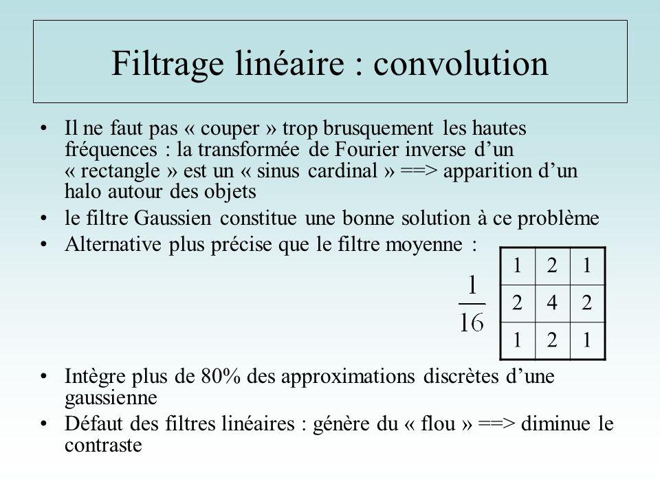 Il ne faut pas « couper » trop brusquement les hautes fréquences : la transformée de Fourier inverse dun « rectangle » est un « sinus cardinal » ==> a