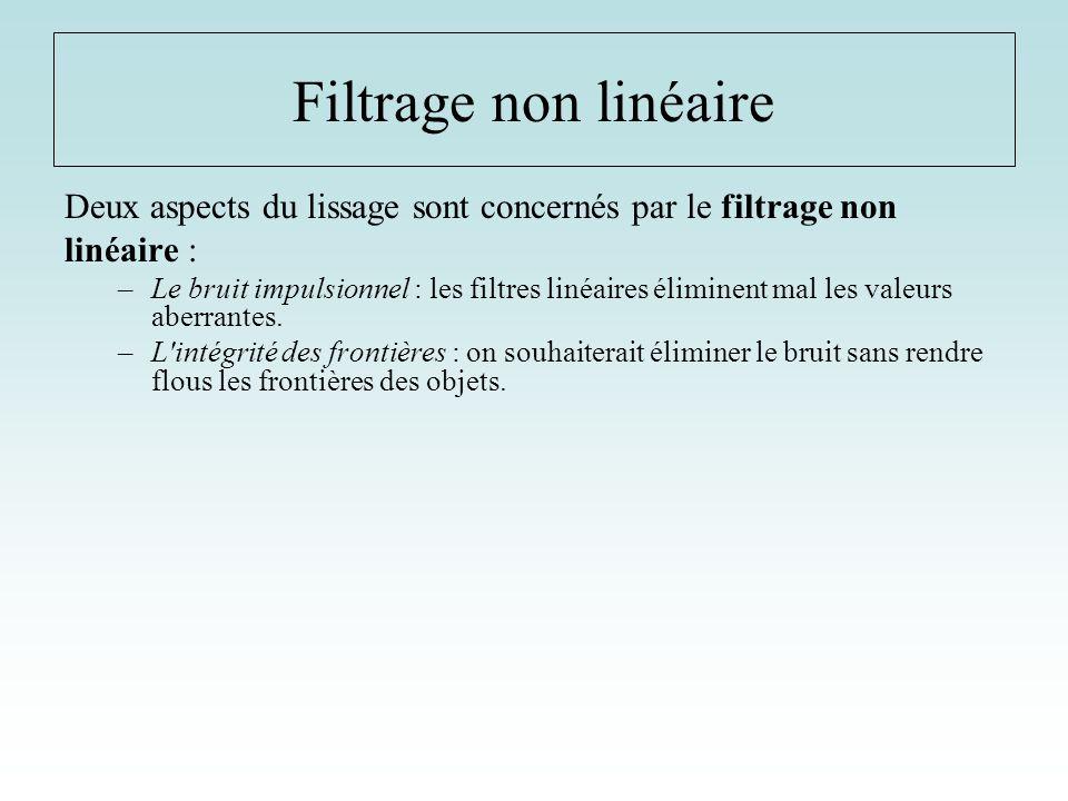 Deux aspects du lissage sont concernés par le filtrage non linéaire : –Le bruit impulsionnel : les filtres linéaires éliminent mal les valeurs aberran