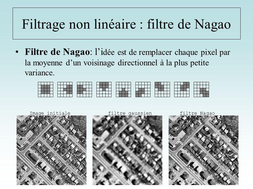 Filtre de Nagao: li dée est de remplacer chaque pixel par la moyenne dun voisinage directionnel à la plus petite variance. Filtrage non linéaire : fil