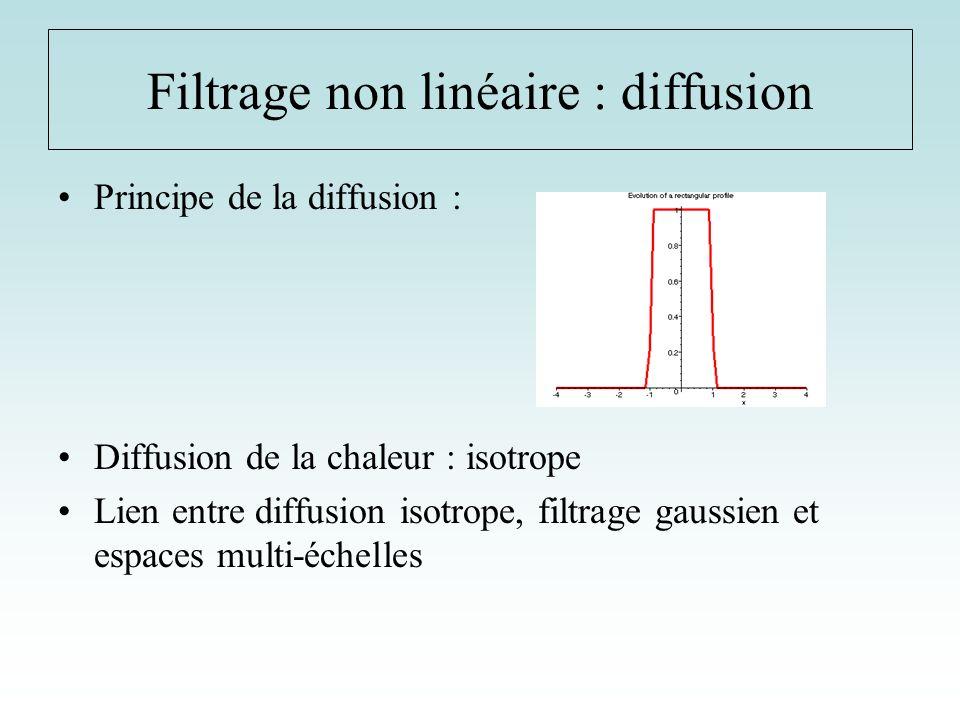 Filtrage non linéaire : diffusion Principe de la diffusion : Diffusion de la chaleur : isotrope Lien entre diffusion isotrope, filtrage gaussien et es