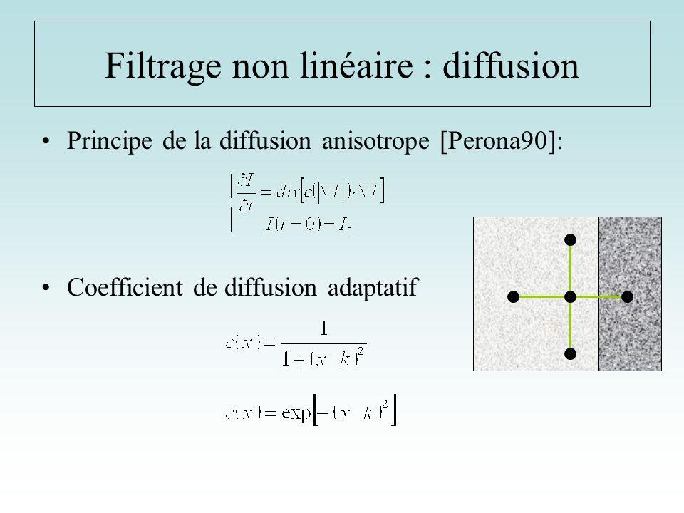 Filtrage non linéaire : diffusion Principe de la diffusion anisotrope [Perona90]: Coefficient de diffusion adaptatif