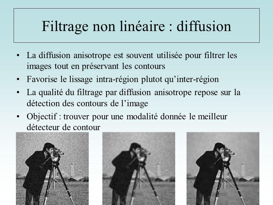 Filtrage non linéaire : diffusion La diffusion anisotrope est souvent utilisée pour filtrer les images tout en préservant les contours Favorise le lis