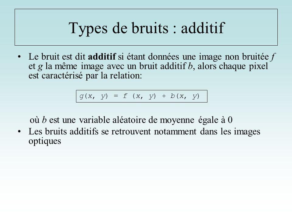 Le bruit est dit additif si étant données une image non bruitée f et g la même image avec un bruit additif b, alors chaque pixel est caractérisé par l