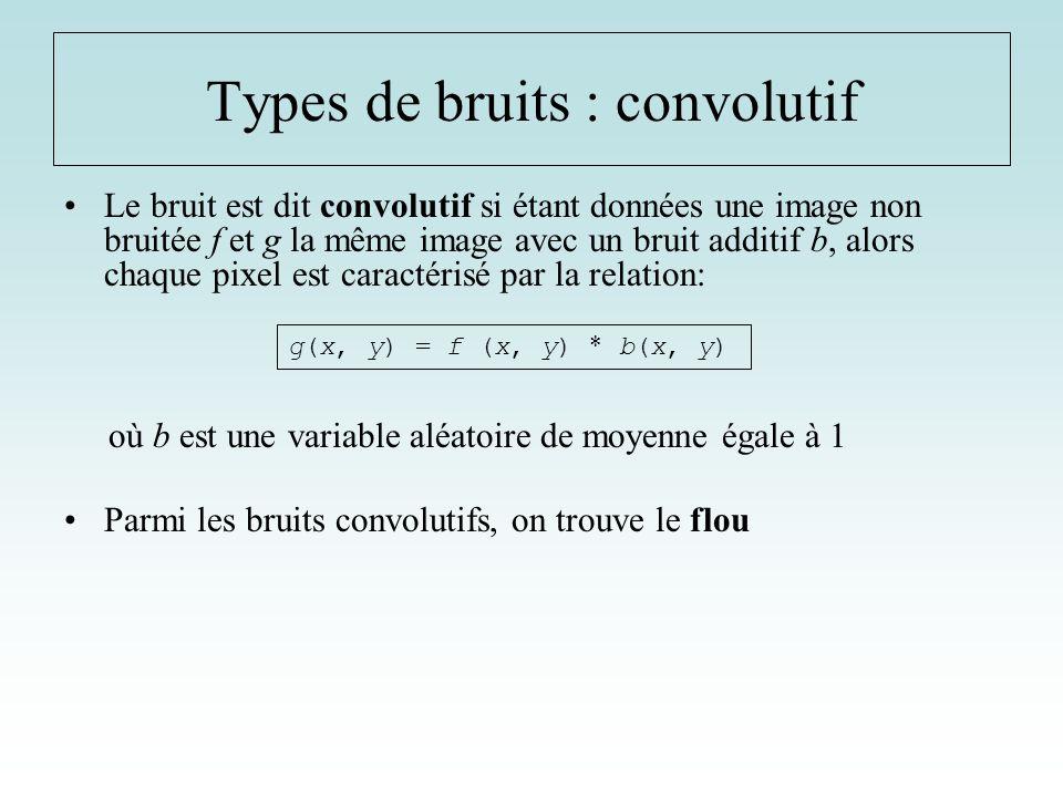 Le bruit est dit convolutif si étant données une image non bruitée f et g la même image avec un bruit additif b, alors chaque pixel est caractérisé pa