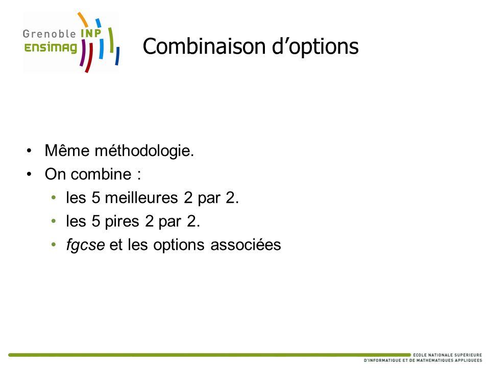Combinaison doptions Même méthodologie. On combine : les 5 meilleures 2 par 2. les 5 pires 2 par 2. fgcse et les options associées