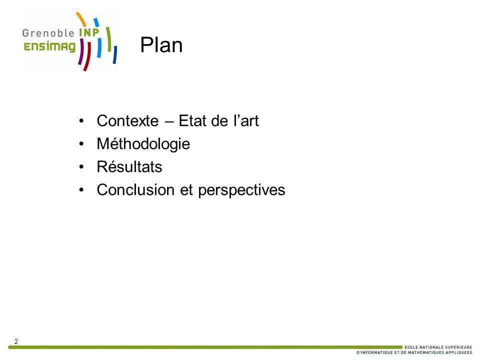 Plan Contexte – Etat de lart Méthodologie Résultats Conclusion et perspectives 2