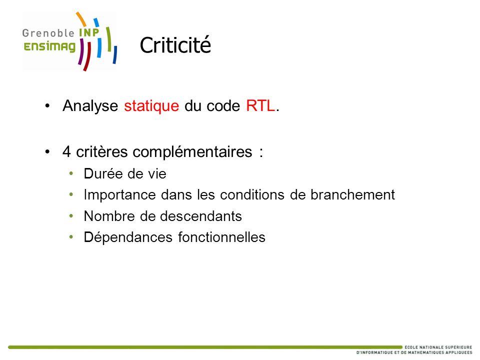 Criticité Analyse statique du code RTL. 4 critères complémentaires : Durée de vie Importance dans les conditions de branchement Nombre de descendants